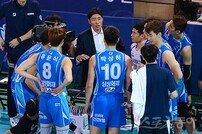 대전삼성화재 블루팡스 배구단, 2019-20시즌 정규리그 시즌권 판매 실시