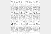 [스포츠동아 오늘의 운세] 2019년 9월 23일 월요일 (음력 8월 25일)