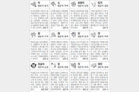 [스포츠동아 오늘의 운세] 2019년 10월 15일 화요일 (음력 9월 17일)