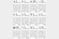 [스포츠동아 오늘의 운세] 2019년 10월 17일 목요일 (음력 9월 19일)