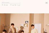 [DA:차트] 뉴이스트 'LOVE ME' 通했다, 공개 동시 음원+음반차트1위