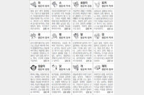 [스포츠동아 오늘의 운세] 2019년 10월 29일 화요일 (음력 10월 2일)