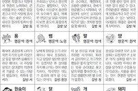 [스포츠동아 오늘의 운세] 2019년 10월 31일 목요일 (음력 10월 4일)