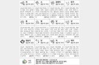 [스포츠동아 오늘의 운세] 2019년 11월 1일 금요일 (음력 10월 5일)