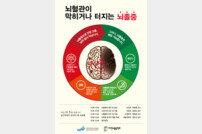 중앙대병원, 11월 7일 '뇌졸중 건강강좌' 개최