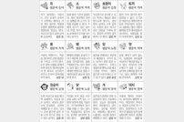 [스포츠동아 오늘의 운세] 2019년 11월 4일 월요일 (음력 10월 8일)