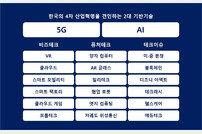 2020년 위기 극복 해법은?…'5G'와 'AI'