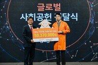 365mc, 베트남 자립마을 건립 기부금 전달