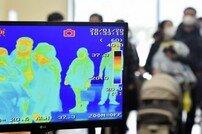 미국 독감 넉달새 8200명 사망… 신종 코로나와 달라