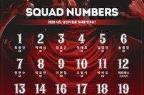 부천FC1995, 2020시즌 선수단 배번 확정 '주장 김영남 18번'