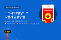 굿닥·줌 앱 코로나19로 사용 증가