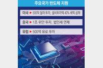 K-반도체, 미·중 패권경쟁 위기 속 기회 잡아라