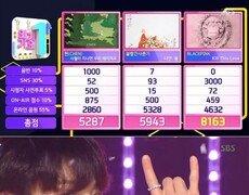 [종합] '인기가요' 블랙핑크 1위…방탄소년단-슈주 D&E 컴백