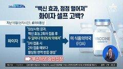 """[핫플]""""백신 효과, 점점 떨어져""""…화이자 셀프 고백?"""