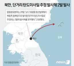 """미래한국당 """"북한 미사일 한 달간 4건…文은 北 언급안해"""""""