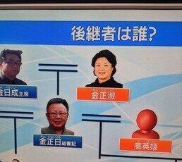 김일성 부인 사진에 김정숙 여사 사진 사용한 日방송사