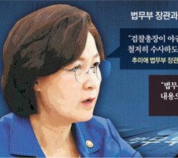 """추미애 """"野수사 안했다"""" 윤석열 """"중상모략"""""""