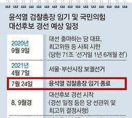 """윤석열 찬사-견제 엇갈린 野… """"영입은 필연"""" """"쉽게 사라질 인기"""""""