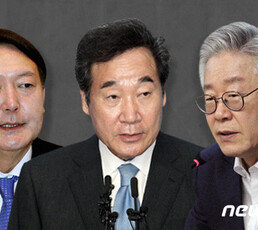 윤석열, 대선주자 여론조사 1위 24.5%…이낙연 22.5%-이재명 19.1%