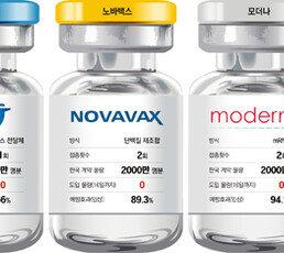백신 50일 접종률 2.65%… 출구 안보이는 '백신 터널'