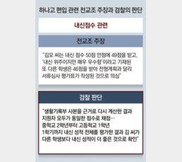 """檢 """"'하나고 편입 의혹' 근거없다"""" 다섯번째 무혐의 종결"""