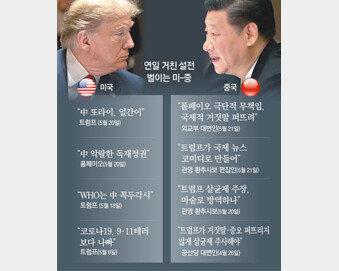 """백악관 """"中은 약탈경제"""" 新냉전 선포"""