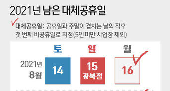 주52시간도, 대체휴일도 제외…공개된 사각지대 '5인미만 사업장'