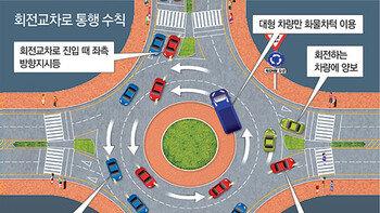 """회전교차로(Roundabout) 무작정 車 들이밀어… 멈칫하면 여기저기서 """"빵빵∼"""""""