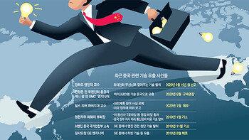 """[글로벌 포커스]'과학 굴기' 中, 인재 1만명에 손짓… 美 """"기술 도둑 잡아라"""" 제동"""