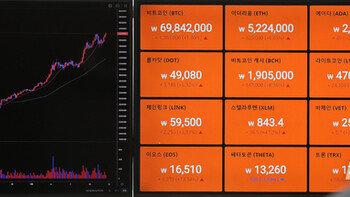 이더리움 6%↑…저커버그, 비트코인 언급 촉각