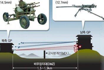 유엔사, 의도적 도발 배제 안해軍 성급한 '北 감싸기' 도마에