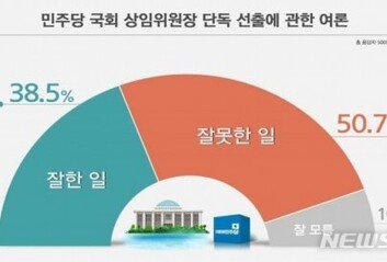 與 상임위원장 17곳 싹쓸이에 대한 우리 국민들 반응은…