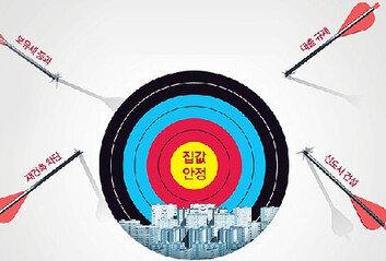 """""""금수저·현금부자만 내 집 마련""""악순환 되풀이 '빗나간 부동산 정책'"""