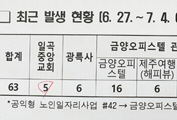 광주 집단감염 실마리 풀렸다'금양빌딩·방문판매' 주목