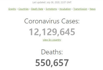 전세계 코로나 확진자1200만명-사망자 55만명 돌파