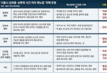지자체장이 性사건 최종 책임자직접 가해땐 대응-감시 불가능