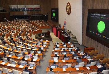 임대차 3법·공수처 후속 3법 본회의 통과巨與 독주 속 임시국회 마무리
