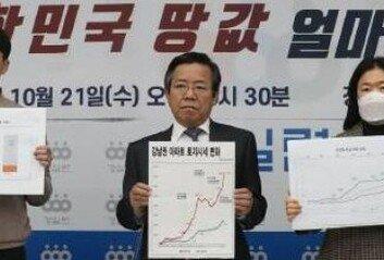 """경실련 """"文정부 땅값 상승 역대 1위불로소득성장 주도"""""""