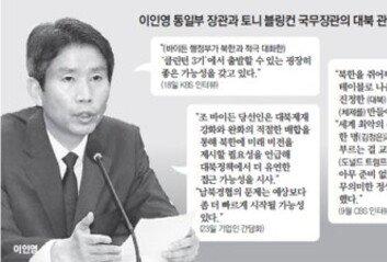美 새 정부 대북제재 바라보는데…경협 카드 불쑥 꺼낸 이인영 장관