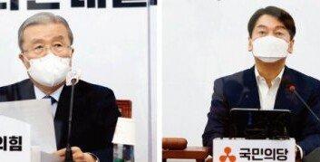 엇나가는 서울시장 야권 후보 단일화