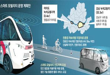 [단독] 자율주행차 - 배달로봇, 내년부터 강남 - 여의도 곳곳 누빈다
