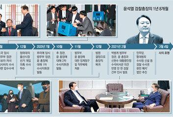 尹 '본인 징계 주도' 검사장들 교체 요구…묵살에 결심 굳힌듯
