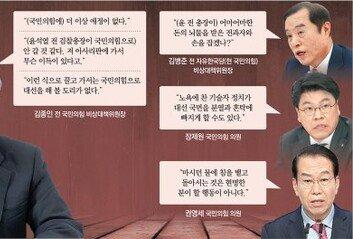 """대선 두고 등돌린 국민의힘-김종인  """"노욕"""" """"아사리판"""" 독설"""