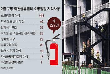 """""""스프링클러-방화셔터 불량"""" 쿠팡 화재 넉달전 277건 결함 발견"""