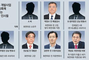 '천화동인 1~7호' 대표 2명 박영수 前특검이 일했던 로펌 변호사