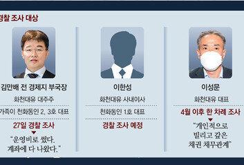 천화동인 1호 대표 이한성 출석 통보…이재명 측근 이화영 보좌관 출신