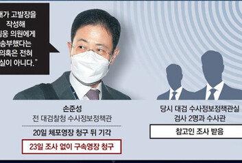 체포영장 기각되자…공수처, '고발사주' 손준성 구속영장