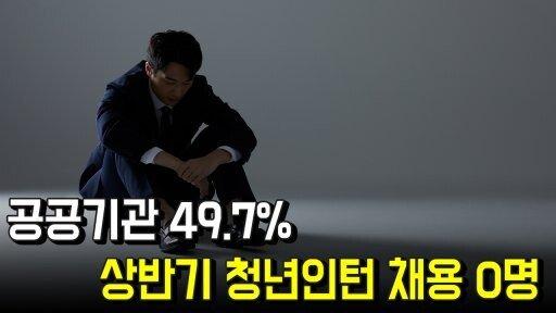 공공기관 절반49.7%, 상반기 청년인턴 채용 0명