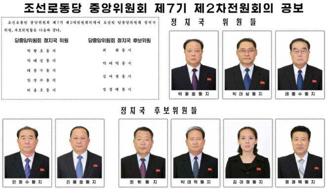 2017년 10월 8일자 노동신문에 실린 신임 정치국 위원들 사진.[동아DB]