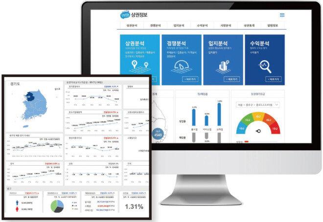 상권정보시스템은 인터넷 포털사이트 네이버, 다음 검색창에 '상권정보시스템'을 입력하거나 중소기업 정책정보 서비스인 '기업마당'(www.bizinfo.go.kr)을 통해 이용 가능하다. 상권정보시스템 홈페이지 메인 화면(위)과 '창업기상도' 서비스 화면.  [사진 제공·중소벤처기업부]